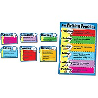 The Writing Process Bulletin Board