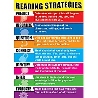 Reading Strategies Bulletin Board