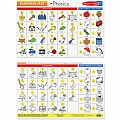 Phonics Write-A-Mat (Bundle of 6)