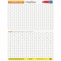 Addition Problems Write-a-Mat Placemat
