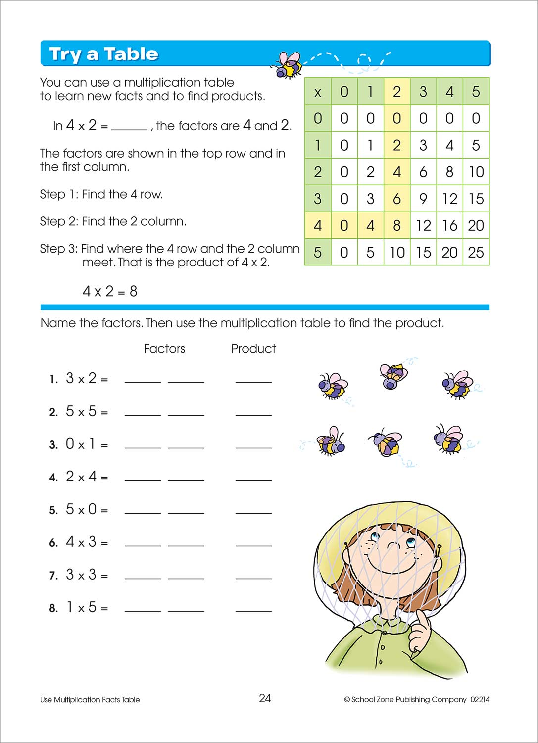 Multiplication Facts Made Easy 3-4 Deluxe Edition Workbook - Kool ...