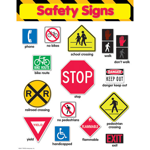 Safety Signs Poster - from Trend Enterprises- another ...