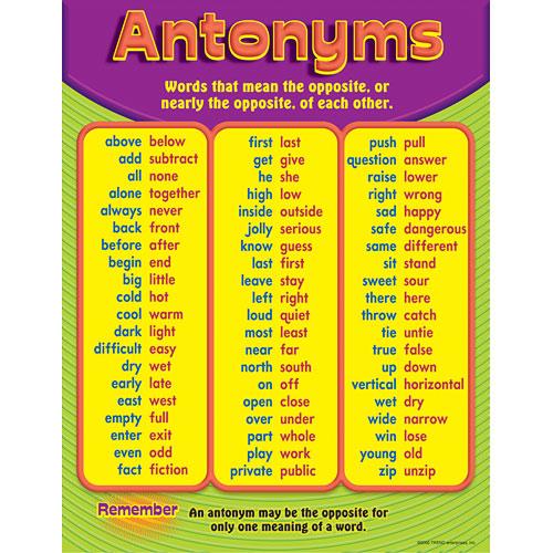 synonyms list in english pdf
