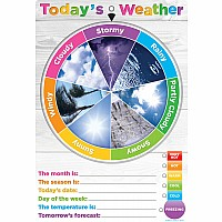 "Smart Poly Weather Smart Wheel with Grommett 13""x19"", English"
