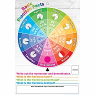 Smart Poly Fractions Smart Wheel With Grommett 13