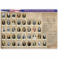 "Smart Poly Learning Mat 12""X17"", Double-Sided, Us Constitution"
