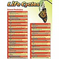 Science Vocabulary: Life Cycles Poster
