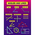 Angles and Lines Information Poster