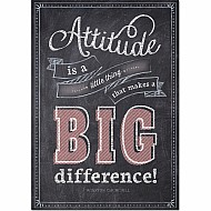 Attitude Is A Little Thing... Inspire U Poster