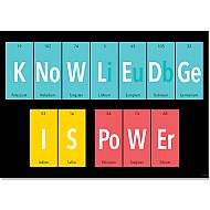 Knowledge Is Power. Inspire-U Poster
