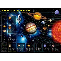 The Planets Puzzle 1000 Pieces