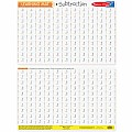 Subtraction Problems Write-A-Mat (Bundle of 6)