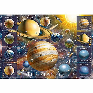 The Planets 100pc Puzzle