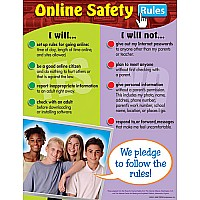 Online Safety Rules Chart